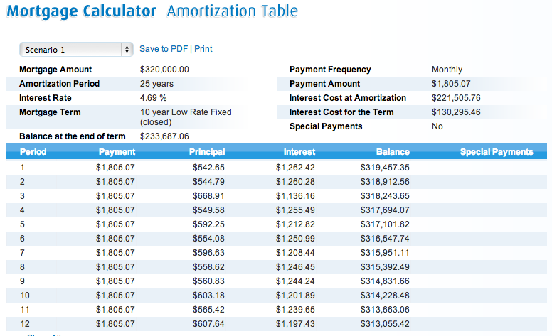 BMO-Amortization-Interest-Mortgage-for-25-years