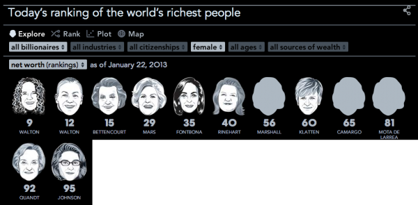 Billionaire-Female-Women-Bloomberg
