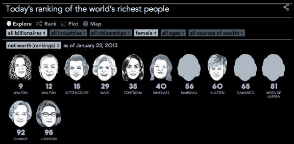 Billionaire-Female-Women-Bloomberg