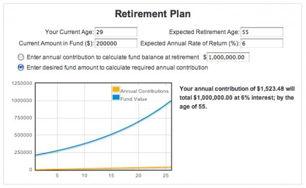 Bloomberg-Retirement-Calculators-1500-a-month