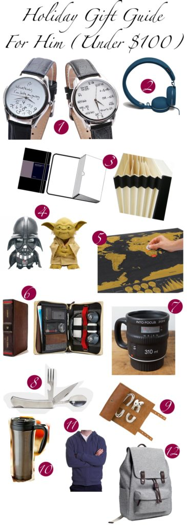 Christmas-2013-Man-Him-Men-Gift-Guide-Giving