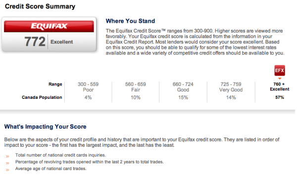 Equifax-Credit-Score-772