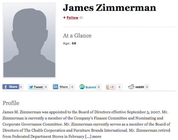 Forbes-Zimmerman