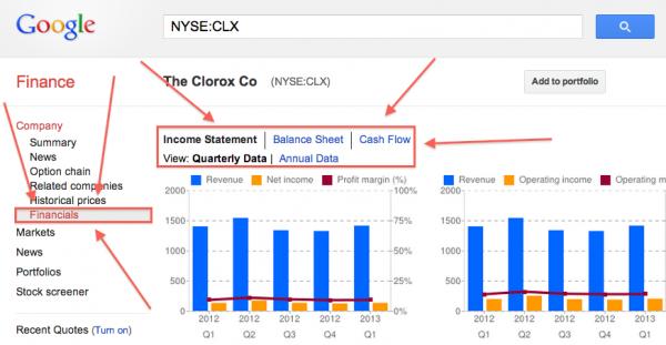 Google-Finance-Navigate-Search-Clorox-Financials