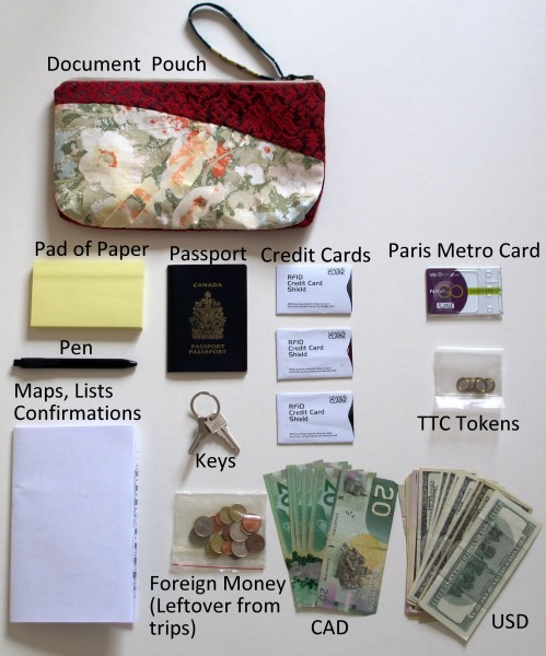 Hybrid-Minimalist-Packing-Trip-Travel-Documents-Money