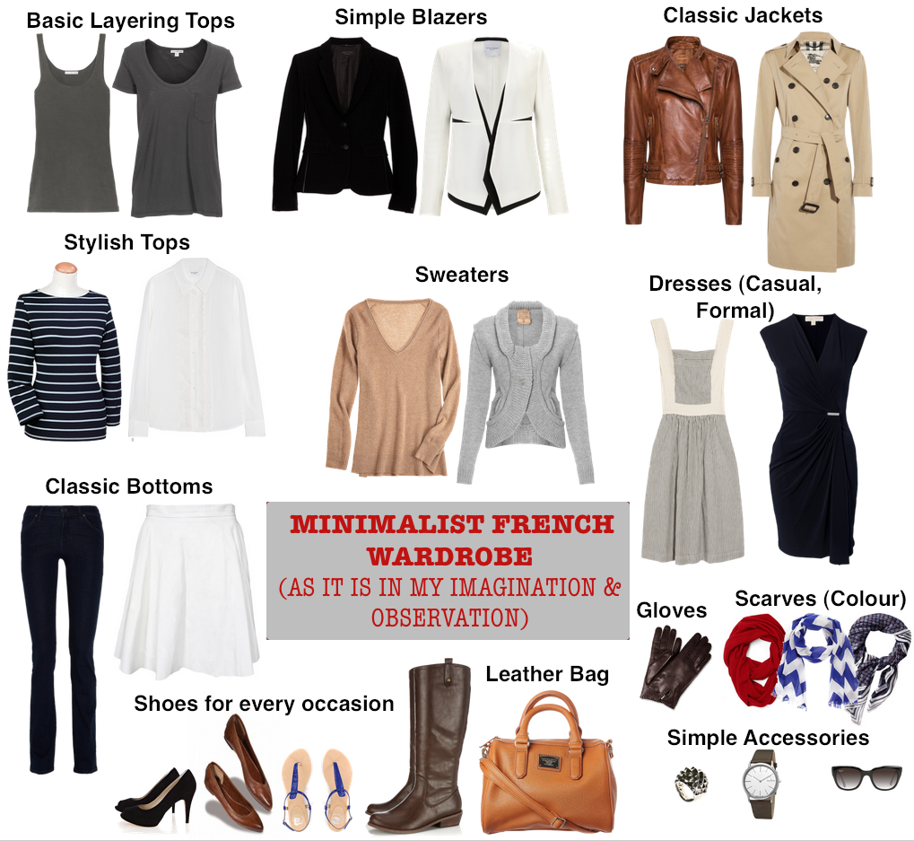 Minimalist French Woman S Wardrobe As It Is In My