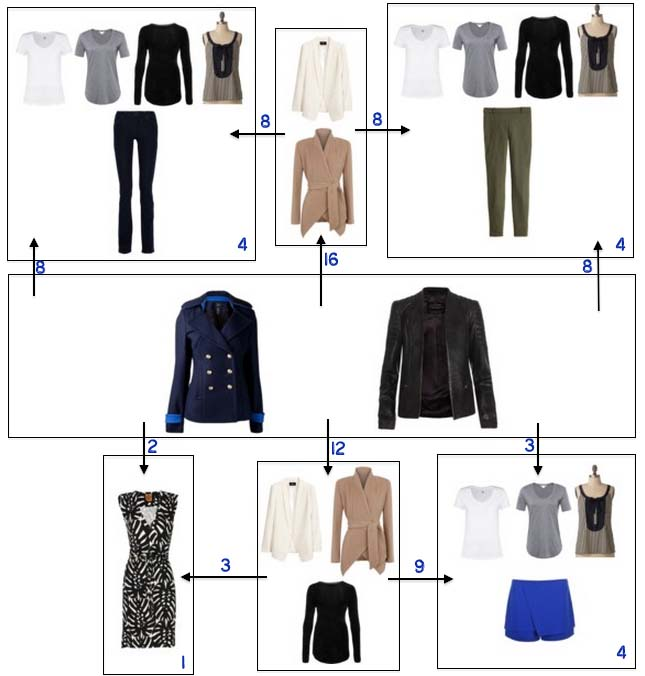 Plus Size Womens Clothing Vancouver