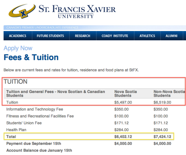 St-Francis-Xavier-University-Nova-Scotia-Tuition-Totals
