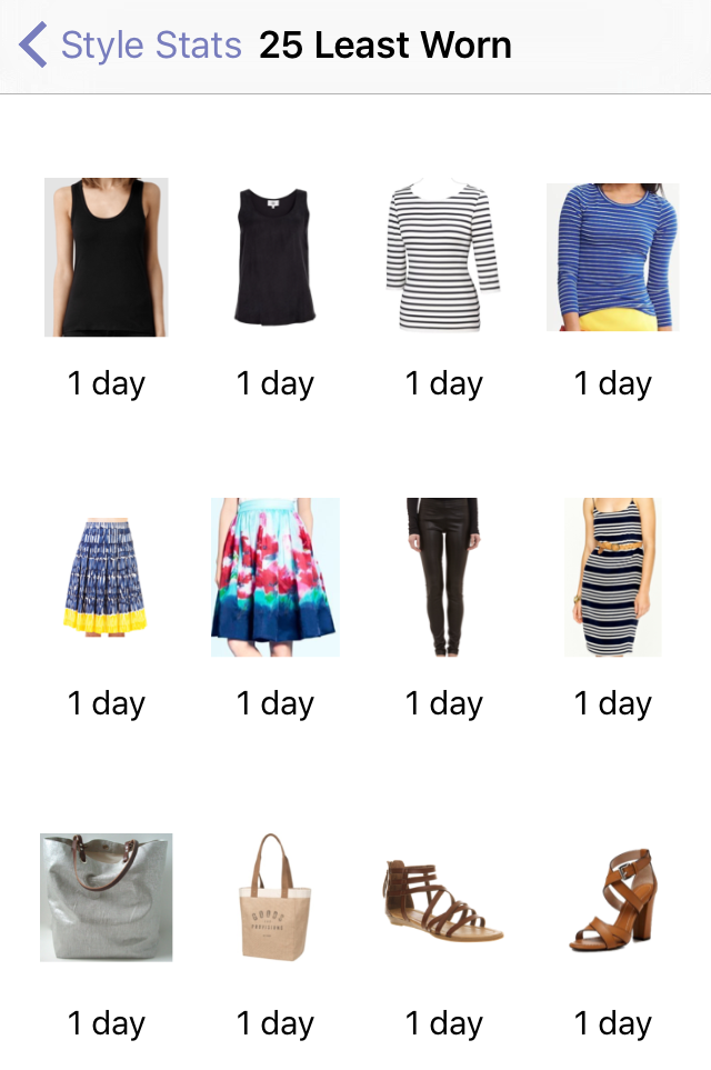 http://www.savespendsplurge.com/review-stylebook-app-to-organize-plan-manage-your-wardrobe-and-outfits/