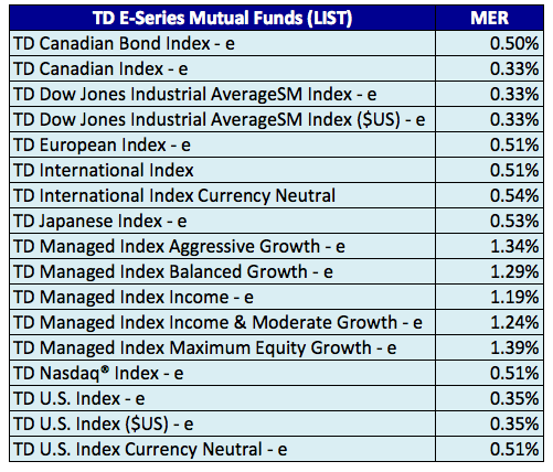 TD-E-Series-List-with-MER-Management-Expense-Ratios