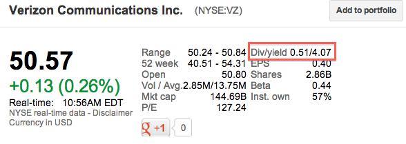 Verizon-Dividends-Yield