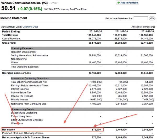 Verizon-Net-Income-Statement