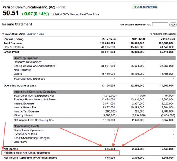 Verizon-Preferred-Stock