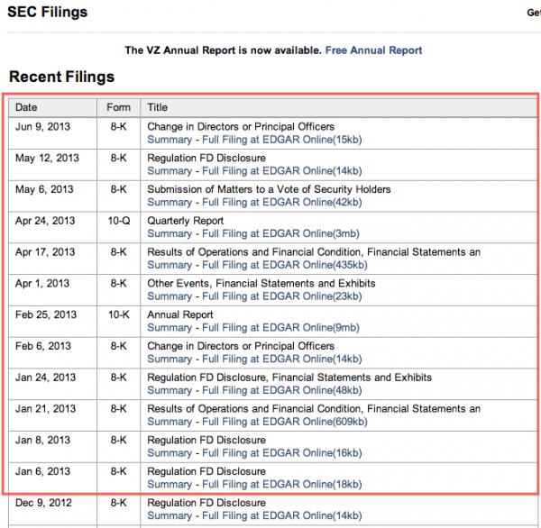 Verizon-SEC-Filings-2013