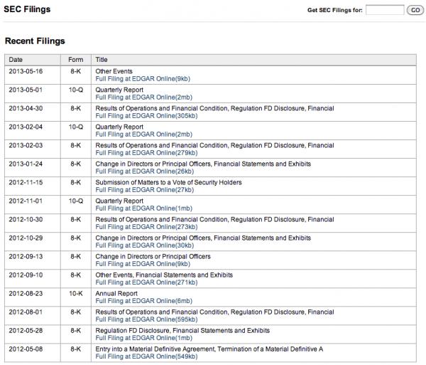 Yahoo-Finance-CLX-SEC-Filings