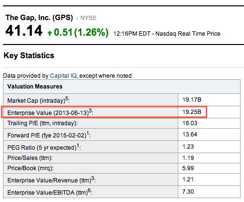 Yahoo-Finance-The-Gap-Key-Stats