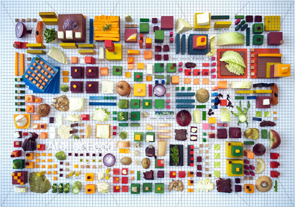 city-made-of-food-atelier