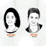 http://www.esquire.com/lifestyle/money/a44660/4-women-4-incomes/