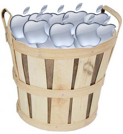financial-stock-basket-of-apple-stock-aapl