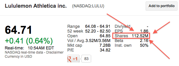 lululemon-shares-google-finance