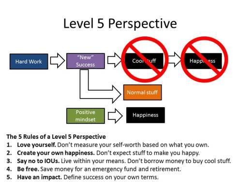 http://nomoreharvarddebt.com/2014/01/29/teaching-a-debt-perspective-to-12-year-olds