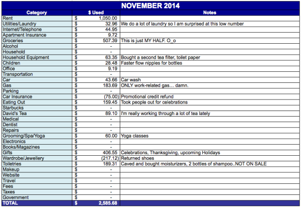 save-spend-splurge-budget-expenses-2014-nov