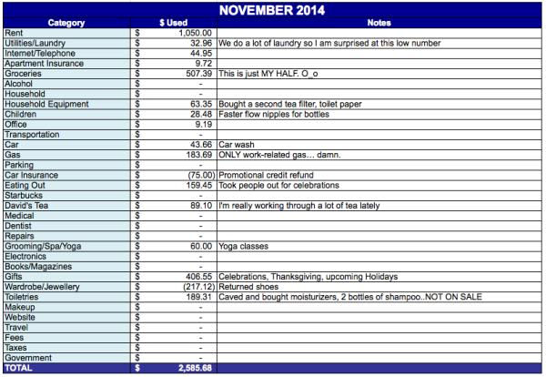 save-spend-splurge-budget-expenses-2014-nov