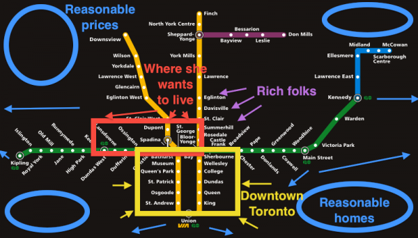 toronto-ttc-housing-map-subway